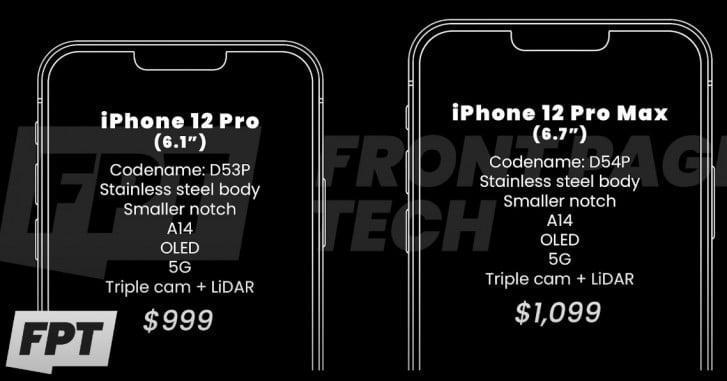 قیمت آیفون 12 های اپل لو رفت